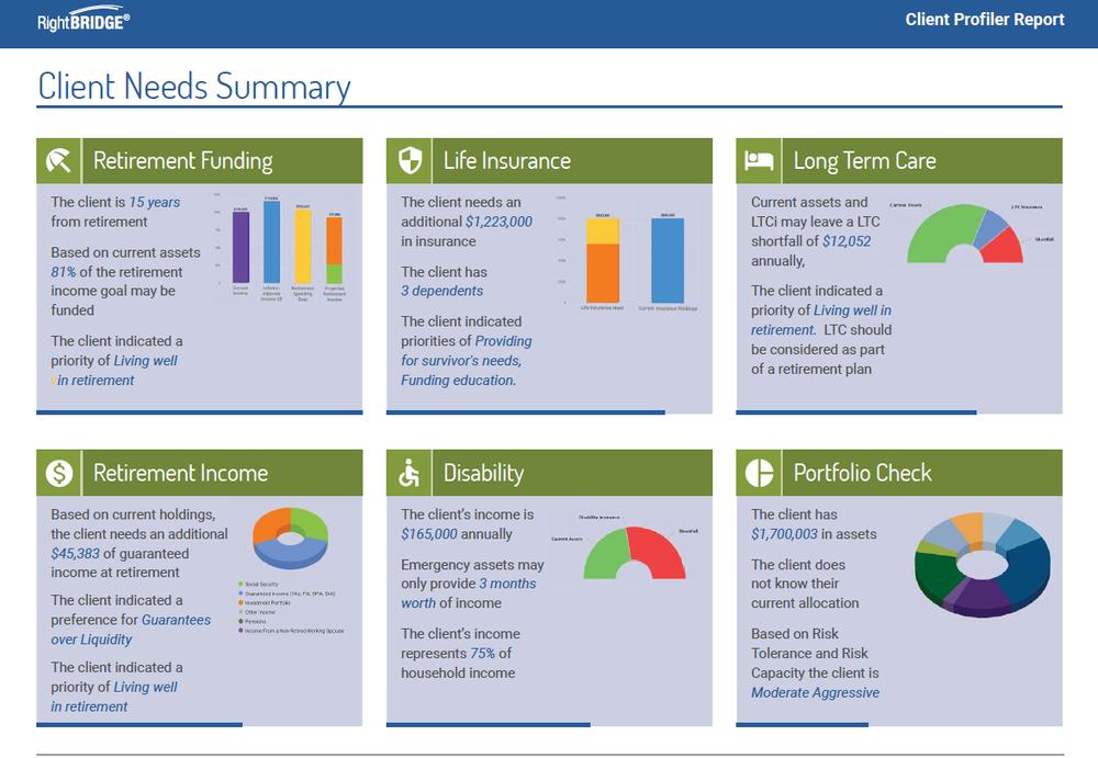Client Profile Report 3 25 19.png