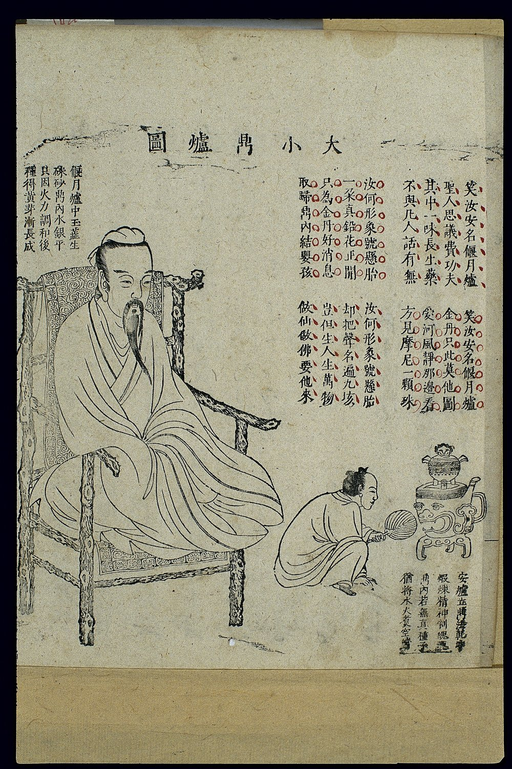 Chinese woodcut: Daoist internal alchemy. 1615 AD. Credit: Wellcome Library, London. Wellcome Images