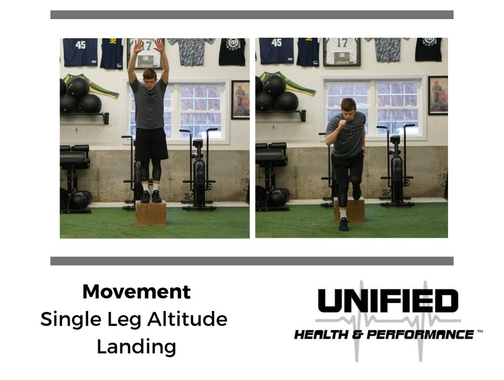 All of the same technique points from #1 apply. By starting on a box, you're increasing the demand of the single leg landing. This is in preparation for more dynamic single leg jumping movements.