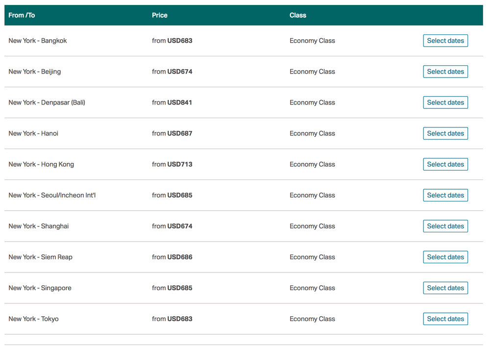 Sample Cathay Pacific Flight Deals!