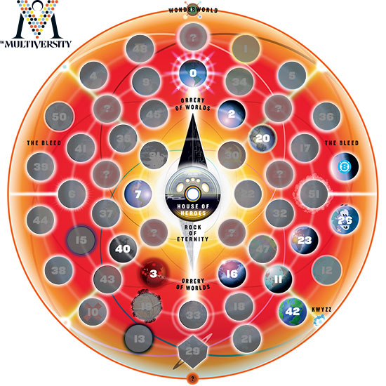 Map of DC's Mulitiverse as seen in Grant Morrison's Multiversity Comic.
