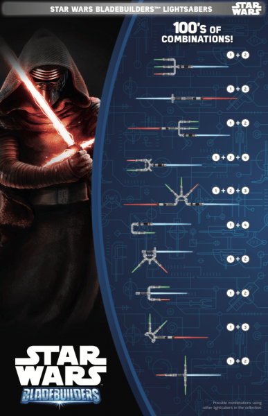 star-wars-force-friday-catalog-lightsabers-387x600