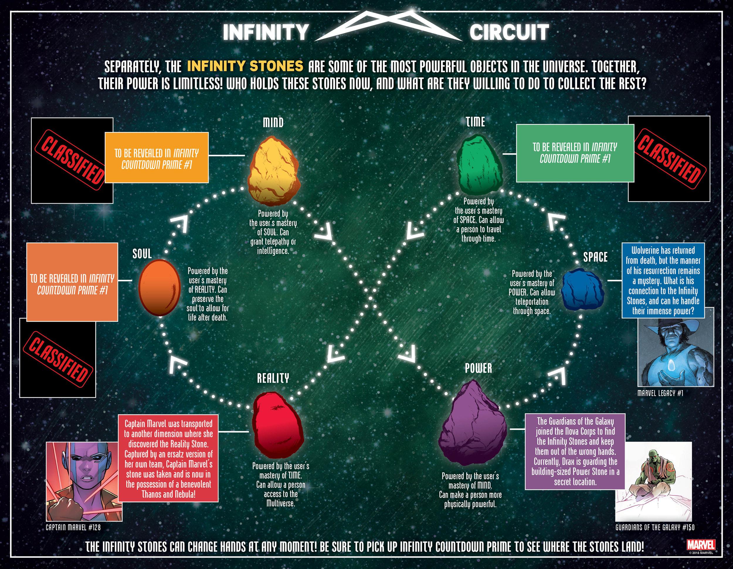 Infinity Circuit