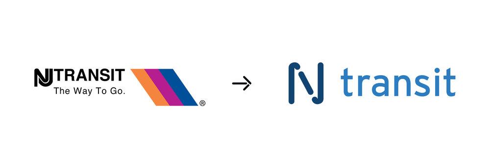 Brand evolution