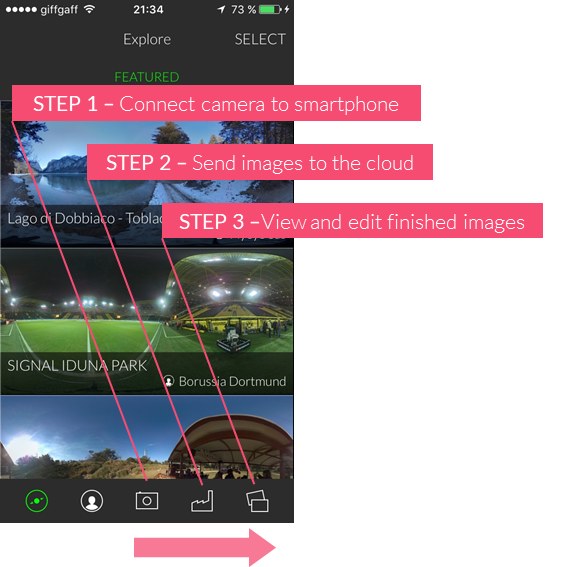 The three step process in the Panono app
