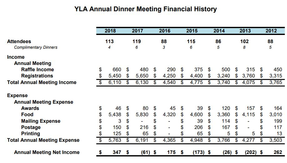 financial summary.JPG