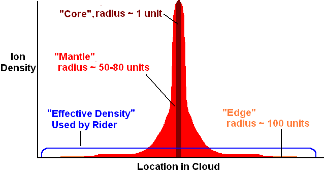 Density plot.png