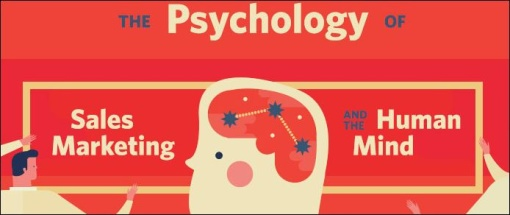 the psychology of marketing