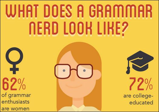 grammar nerd