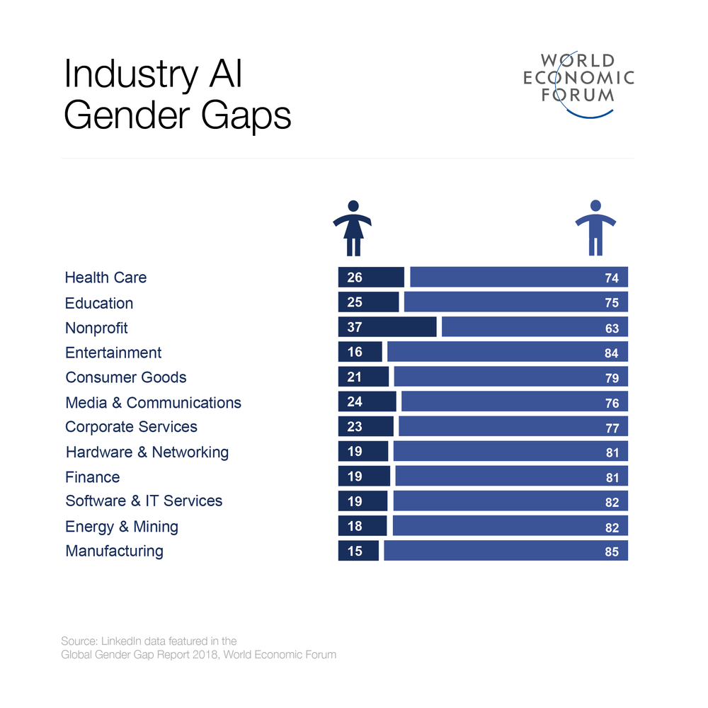 2018_AI_Industry_2018_AI_industries.png