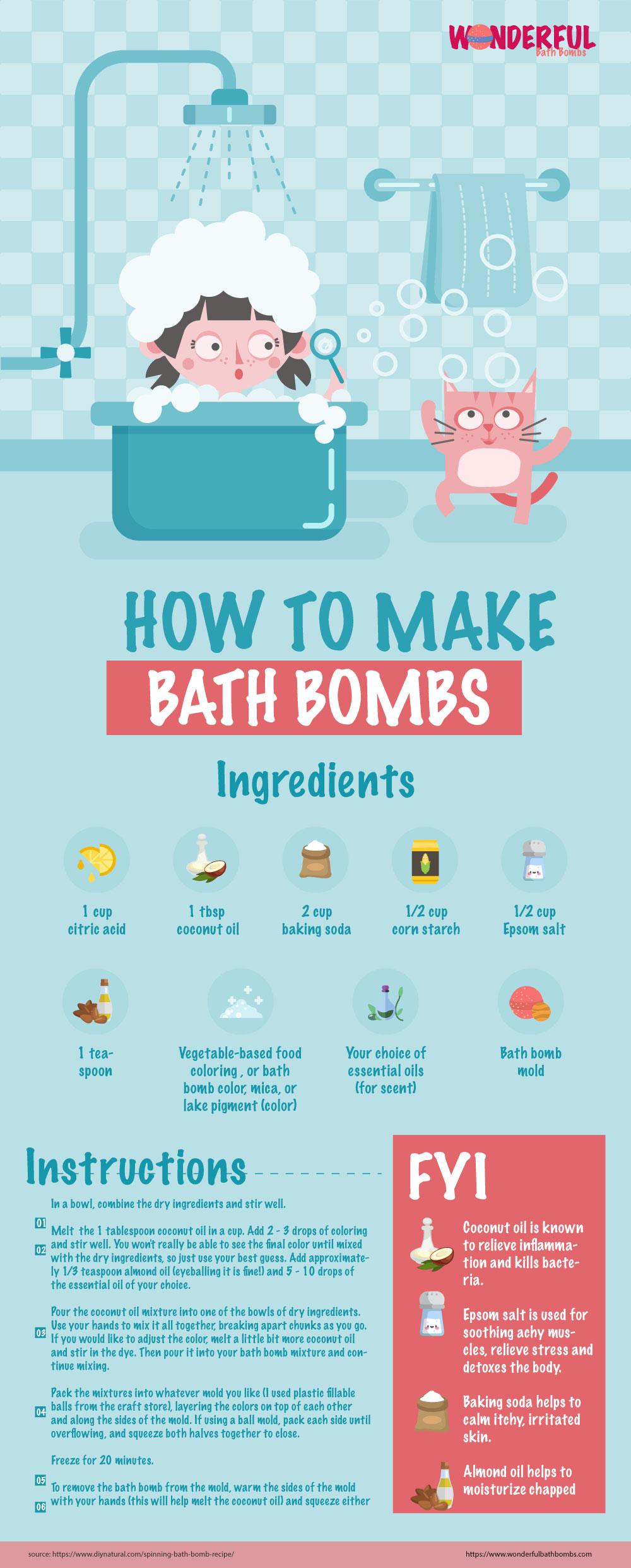 how-to-make-bath-bombs-wonderful.jpg