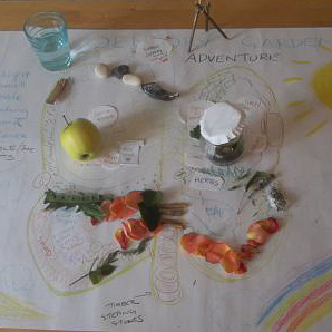 Outdoor Classrooms– A permaculture based approach -