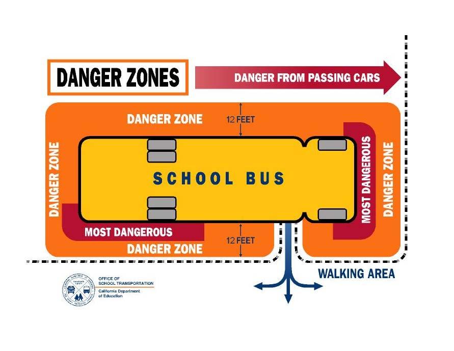 Image result for school bus danger zone in spanish