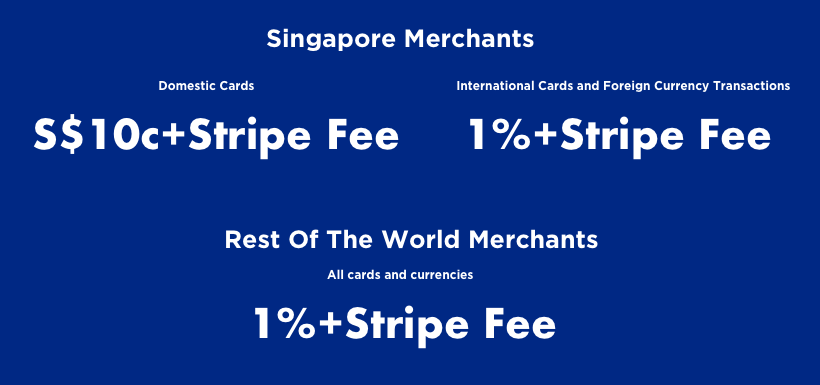 HitPay-Pricing.png