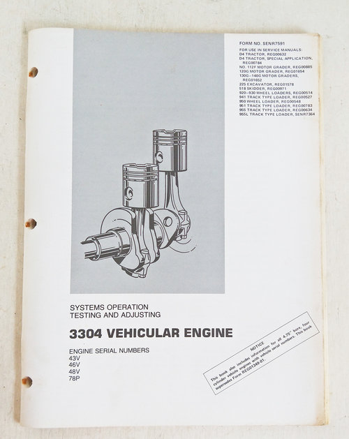 Manuals A-M: Workshop, Service, Parts, Operator Instructions