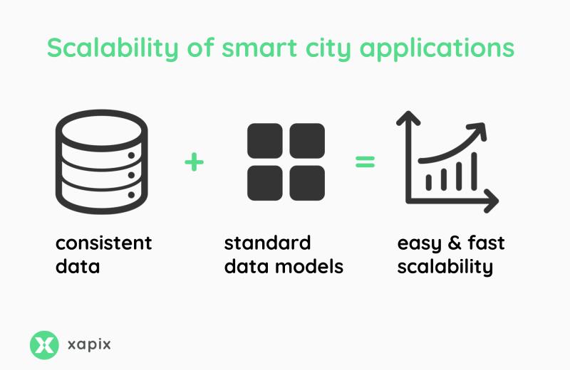 Blog_smart_city_1.png