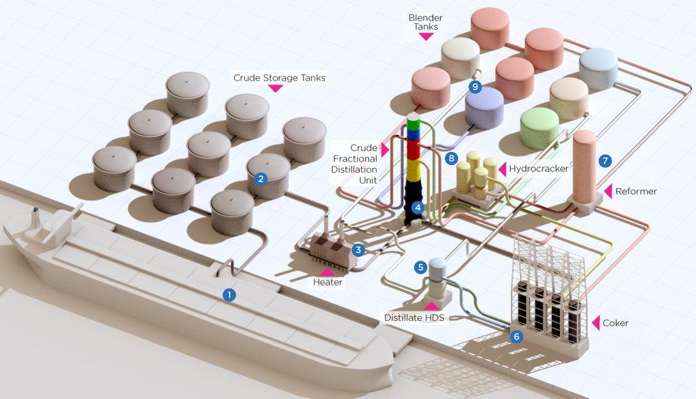 OilRefinery_Text.jpg
