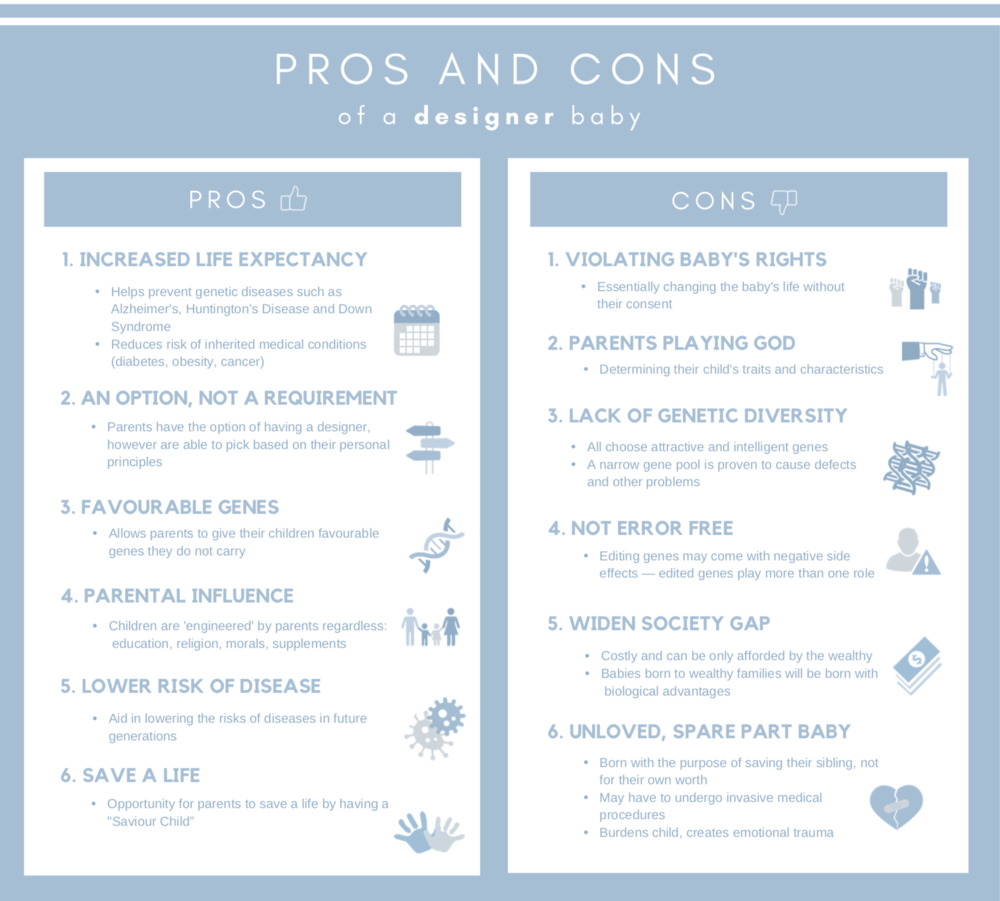 59b92ed5268b Pros and Cons — Designer Babies