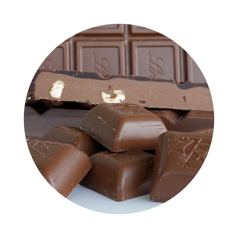 Chocolates, Candies & Jams