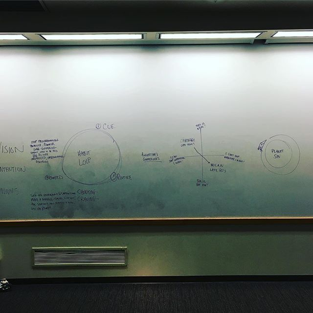 My friend Bennett Potter invited me to speak to the men of Hopeman Hall last night at Grove City College about habits. We talked about Augustine, Romans 7, Meg Jay, Charles Duhigg, and Dallas Willard (my favorite!). God is doing good things in the students there. And they have YUGE whiteboards.