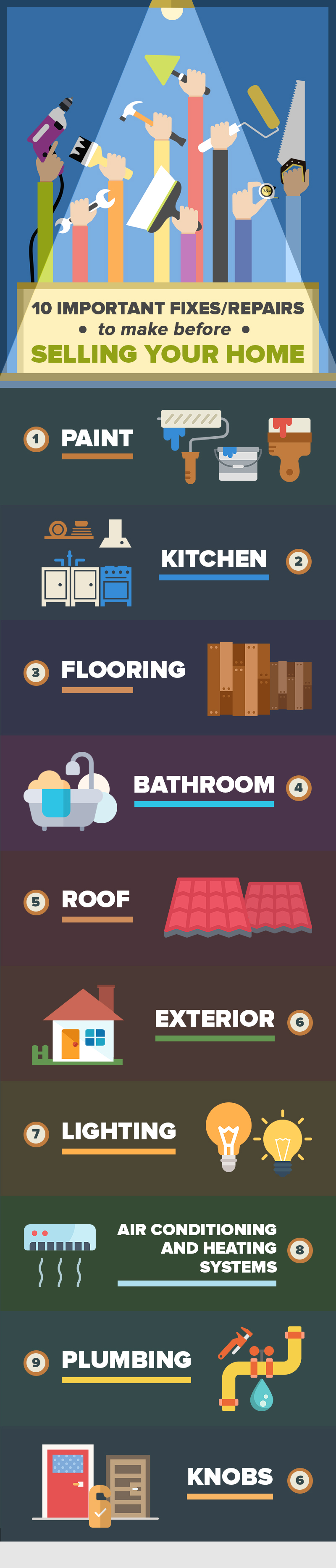 10 Important Fixes/Repairs To Make Before Selling Your Home
