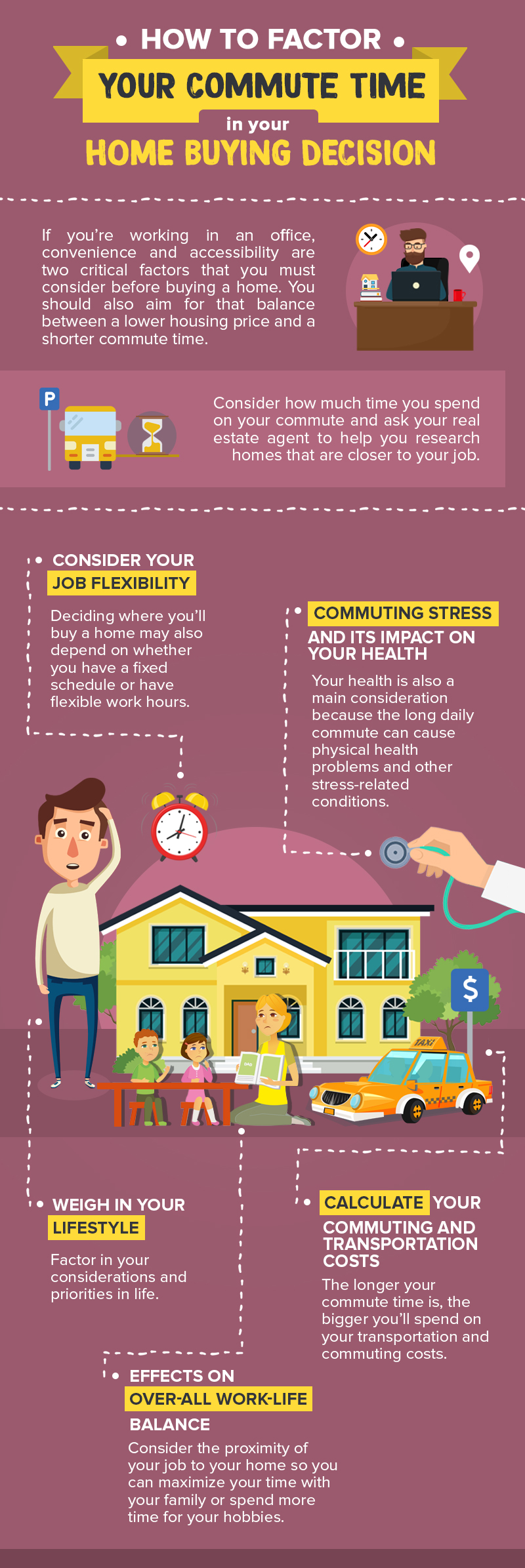 How To Factor Your Commute Time In Your Home Buying Decision