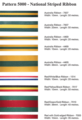 CurryRibbons-NationalStripedRibbon-5000-small.png