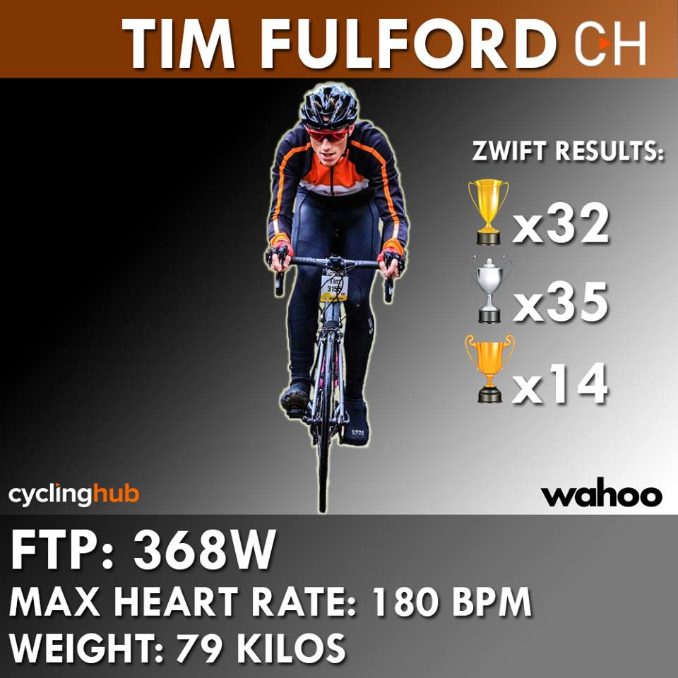 Tim Fulford.jpg