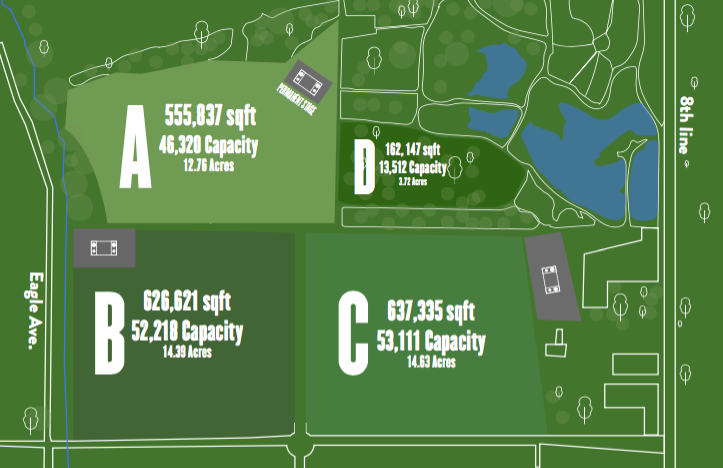 burls-creek-performance-area-capacity.png