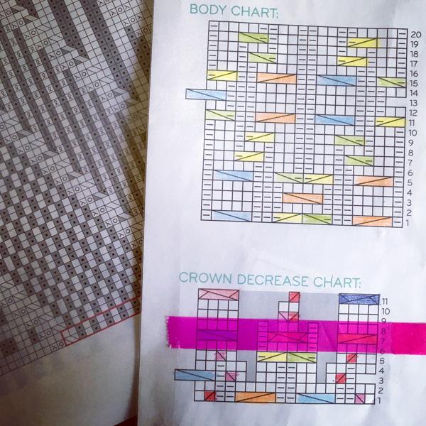 chart-reading