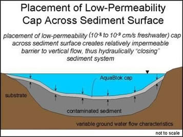 Low-Permeability Cap Graphic.jpg