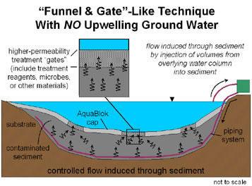 Funnel & Gate Graphic.jpg