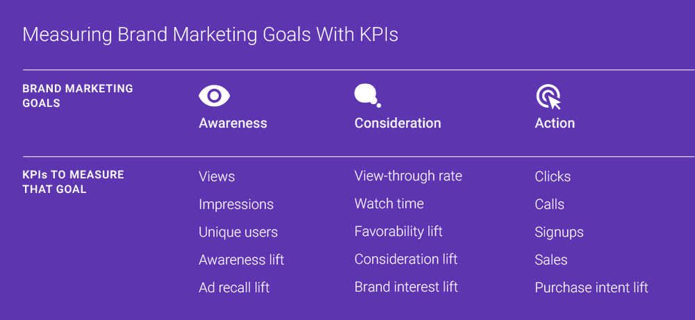 Measuring Marketing Goals.png