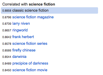 Google Correlate results for science fiction. Text reads: classic science fiction / science fiction magazine / larry niven / ringworld / frank herbert / science fiction series / firefly chinese / darwinia / precipice of darkness / science fiction movie.