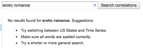 A no-results page for a search on erotic romance in Google Correlate.