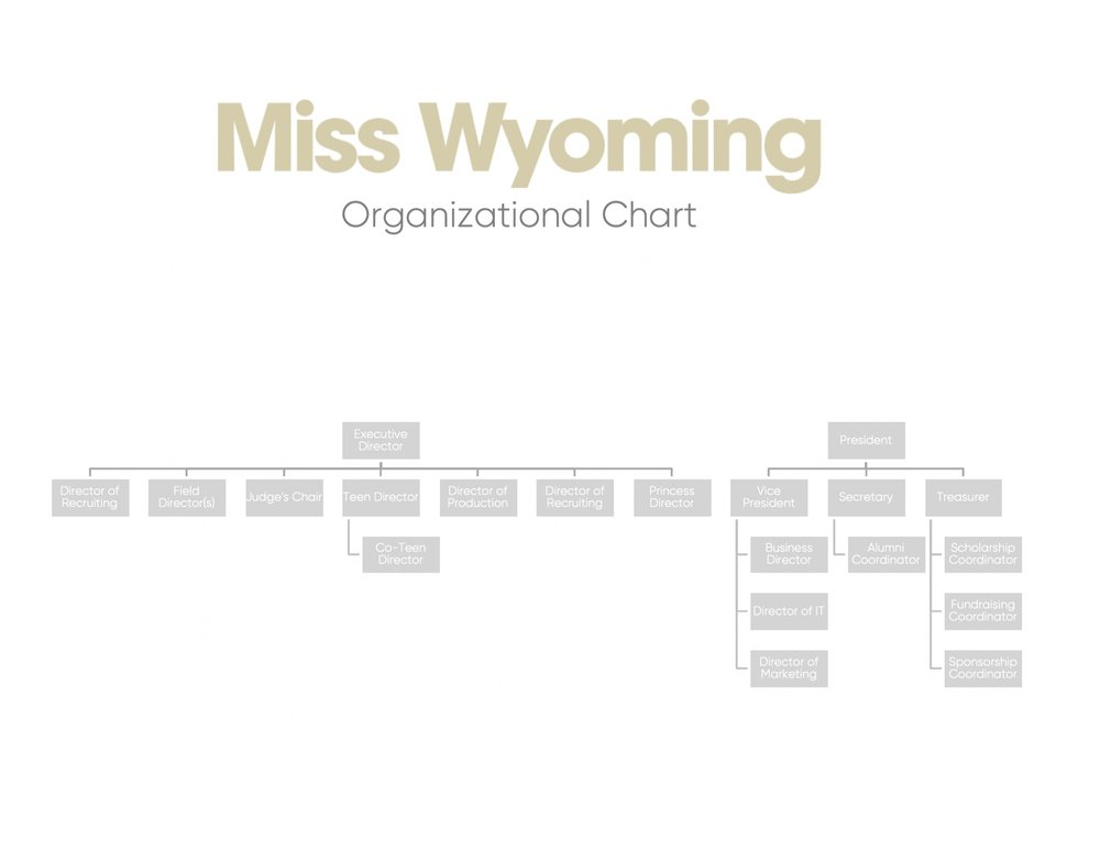 MissWY+Org+Chart.jpg