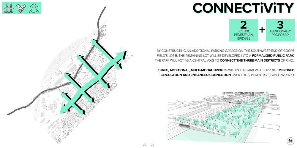 Dan Rubenstein, Brooke Williams, + Will Young  (ENVD 3100 - Fall 2018): Spread from final masterplan booklet examining issues of (dis)connectivity in the RiNo Art District, Denver