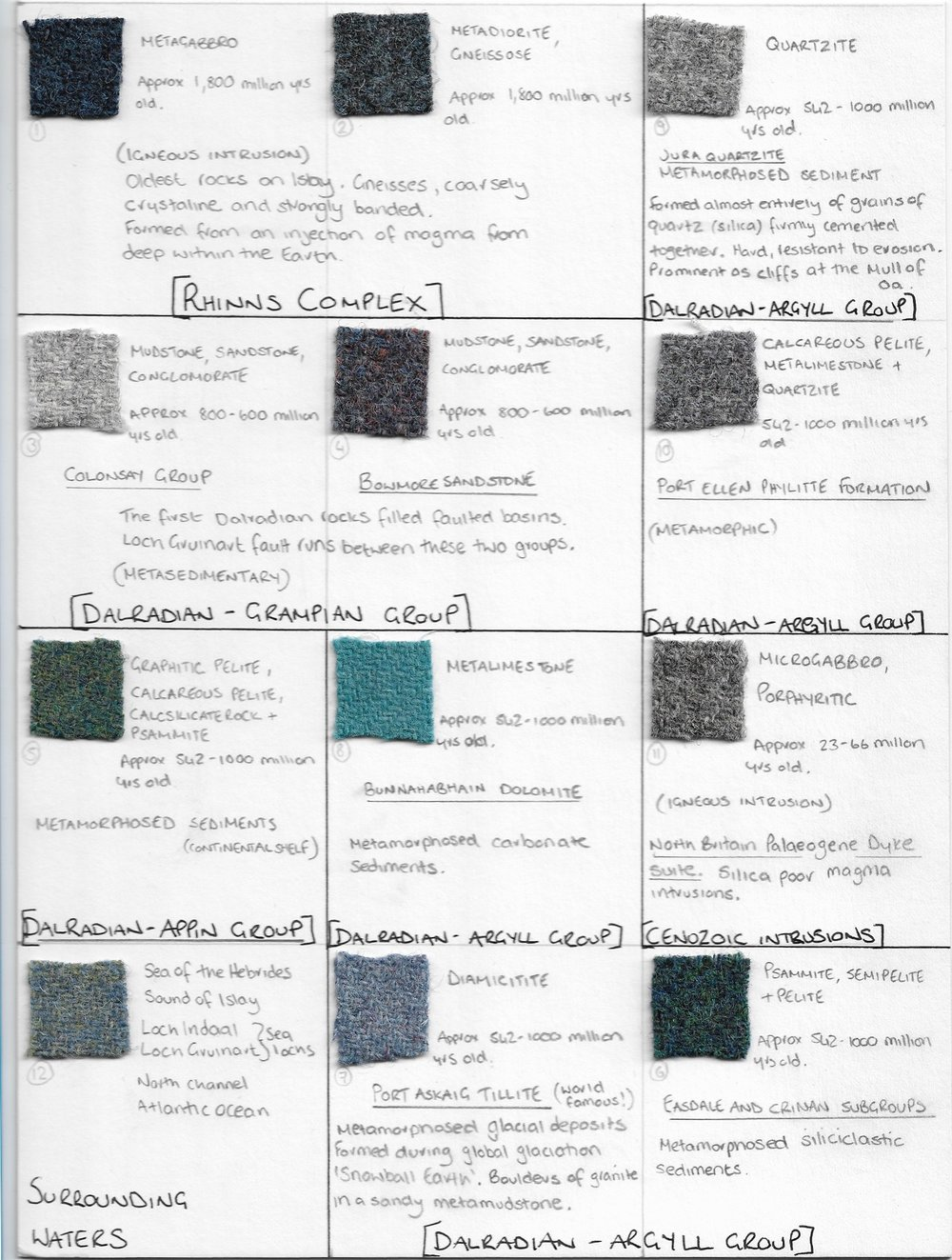 Colour-Key-Geology-of-Islay-Jane-Hunter-Textile-Art-Scotland.jpg