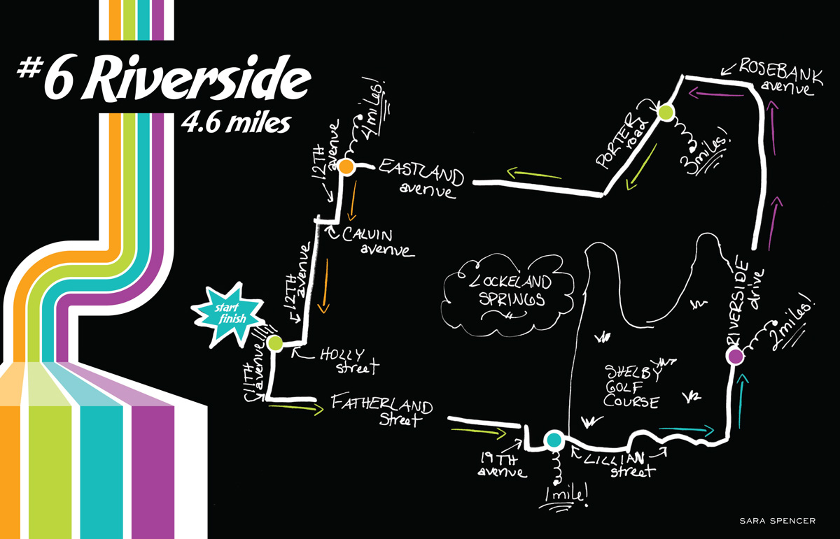 Run #6: Riverside