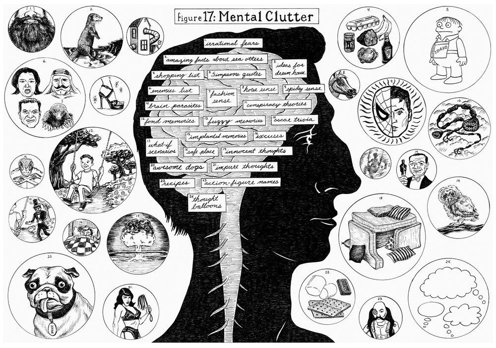 image_mental_clutter_brain_1500.jpg