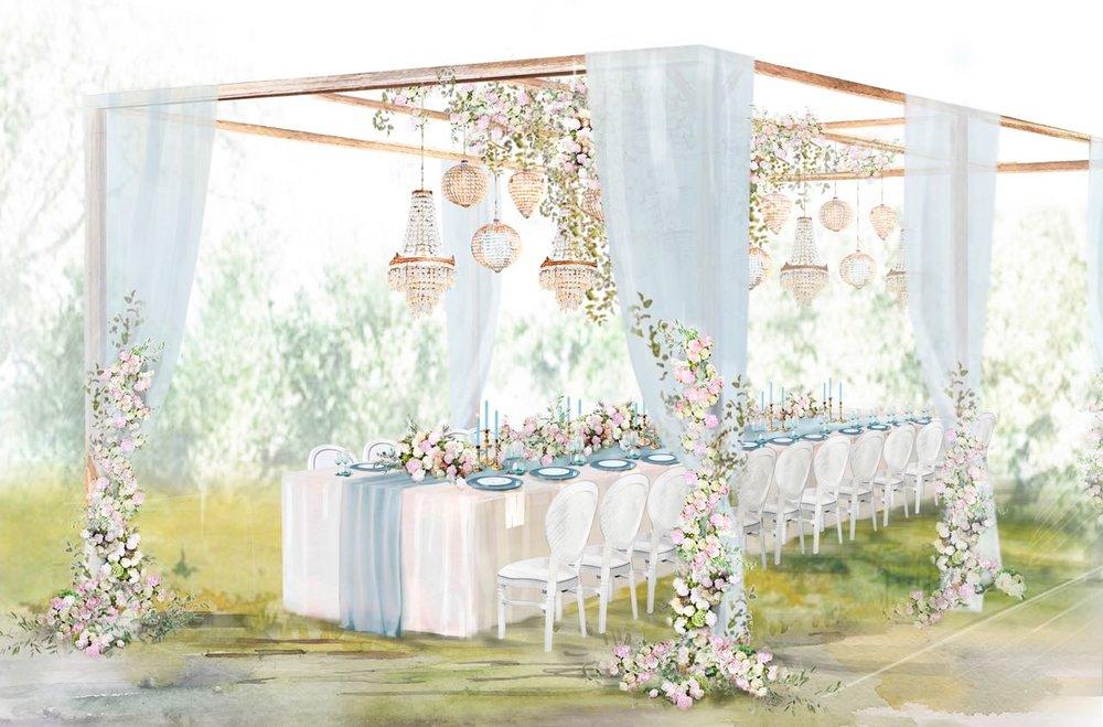 Event Design - & Visualisation