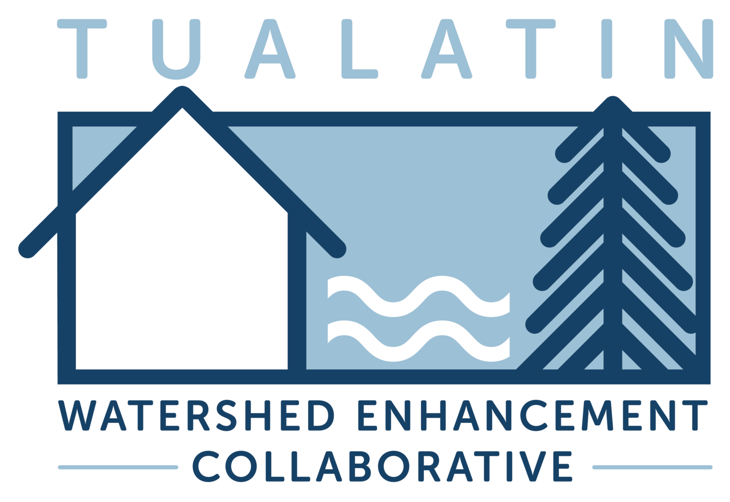 Our Watershed; Our Responsibility
