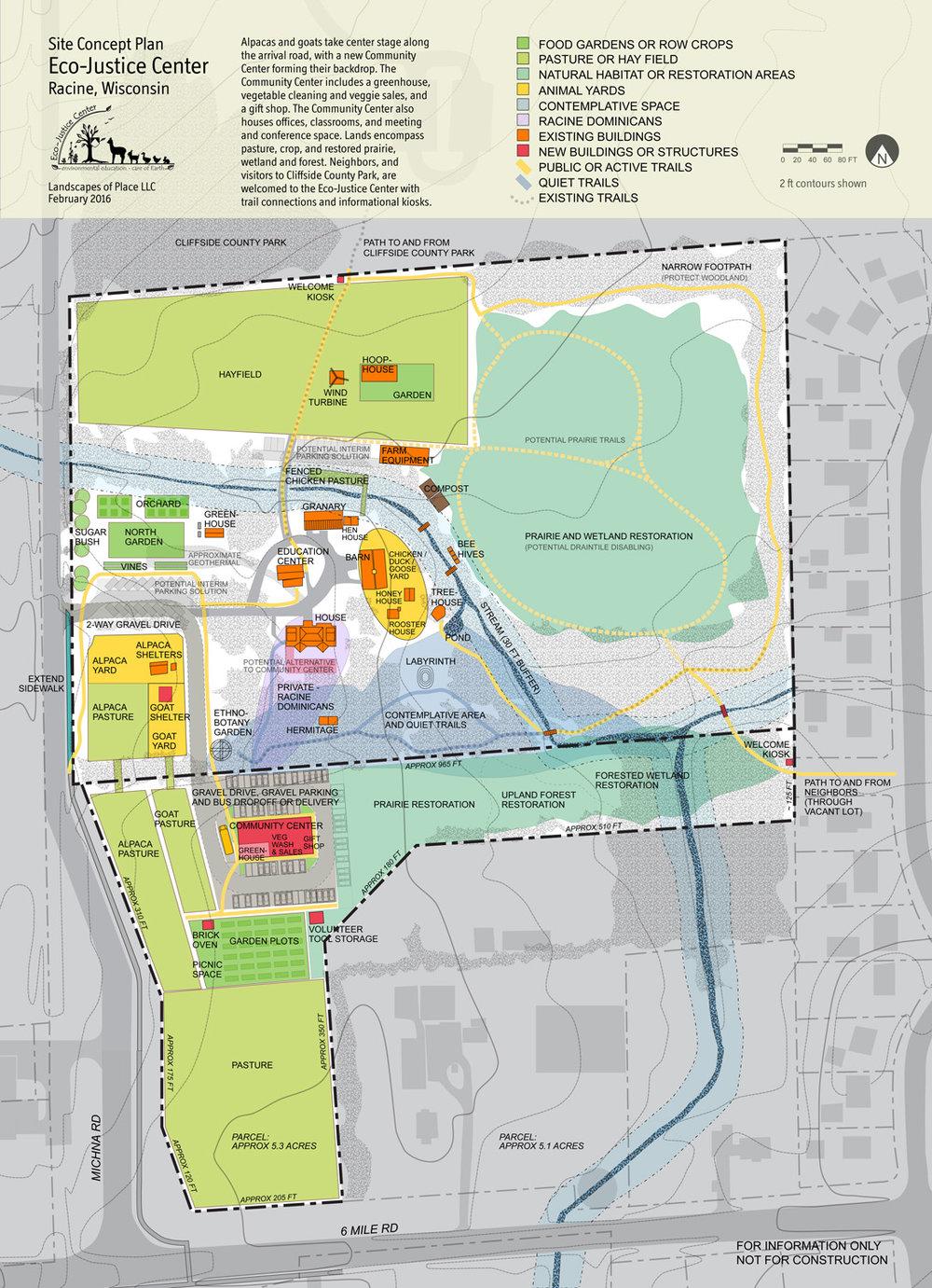 Eco-Justice Center plan