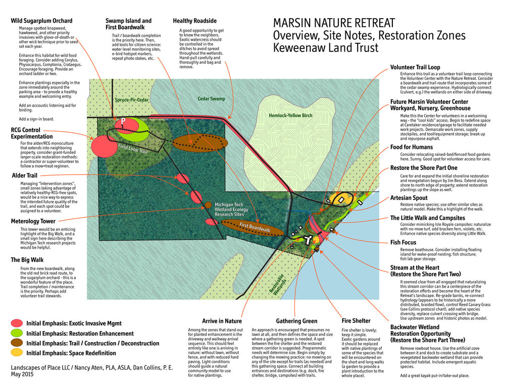 Annotated site plan with restoration zones and project patterns