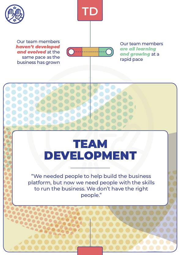 team-development-card.png