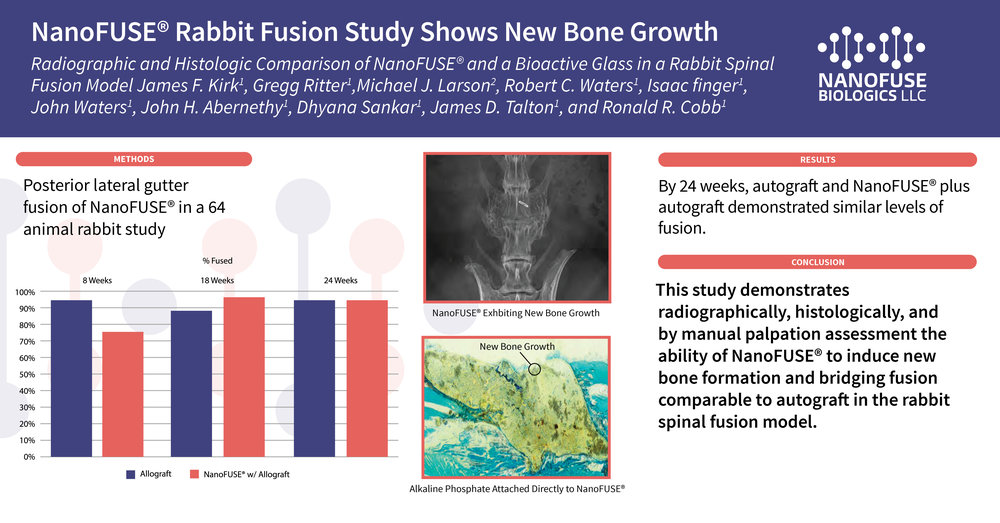 NF_Social_Abstract_3_NewBoneGrowth_v04.jpg