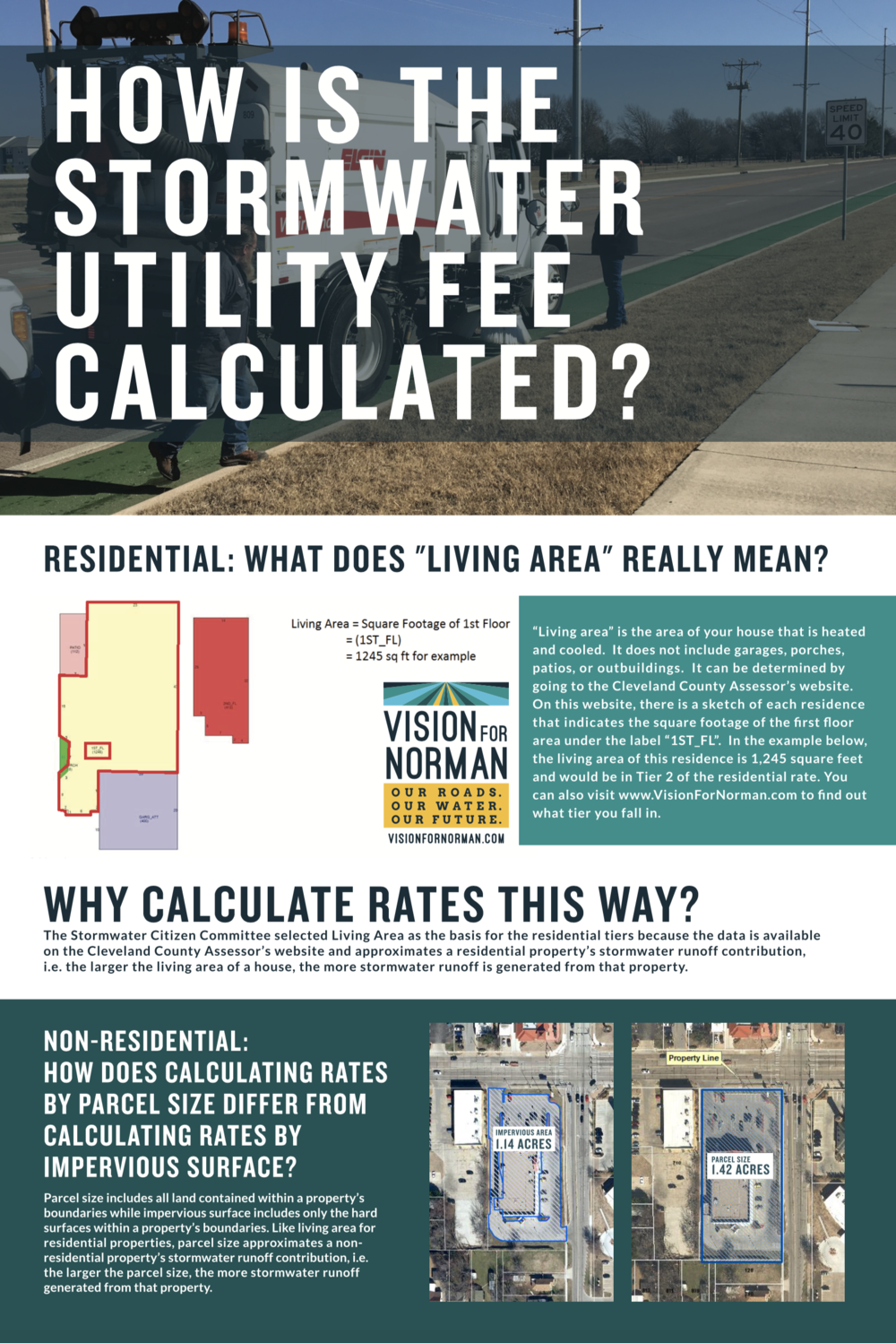 How is the Stormwater Utility calculated?