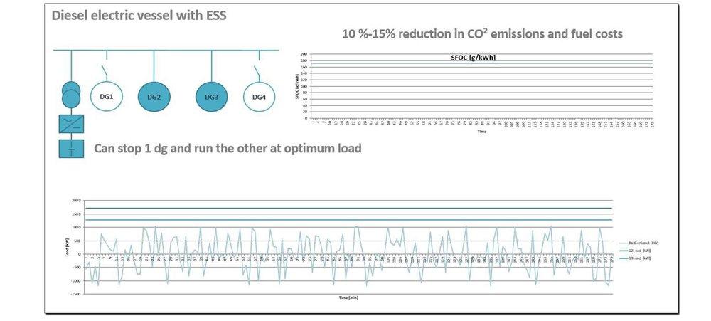 ESS-Slide2.JPG