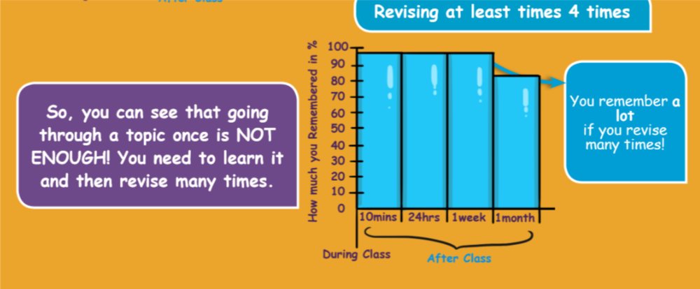 A revision tip from the free Oaka Guide To Revision.