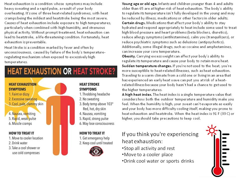 Heat Exhaustion or Heat Stroke Symptoms